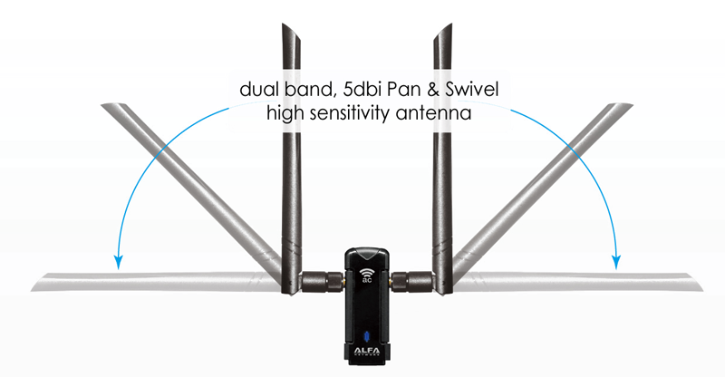 ALFA Network AWUS 036AC Antenna Swivel