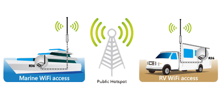 ALFA Network R36A possibilities as WiFi Extender